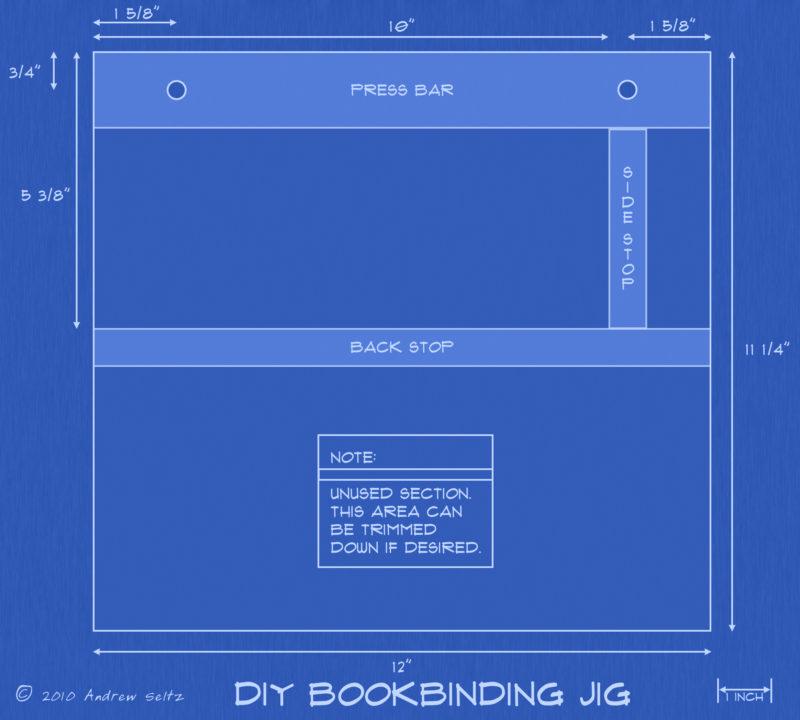 Report how to build a diy bookbinding jig diy bookbinding blueprint solutioingenieria Image collections